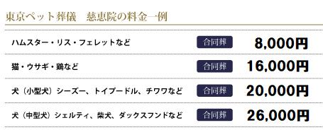 鈴木仏具店料金一例1.4